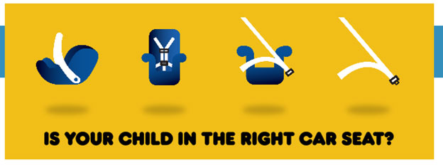 Is you child in the right car seat?